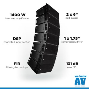 RCF HDL 6-A Active Line Array Tech Image 900x900